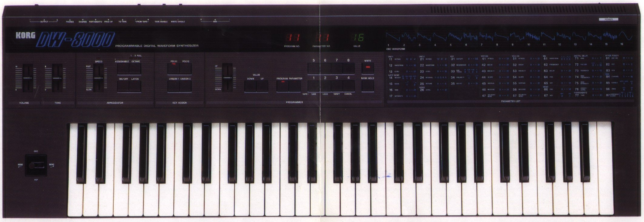 image of Korg DW-8000 (96 Kilobits)